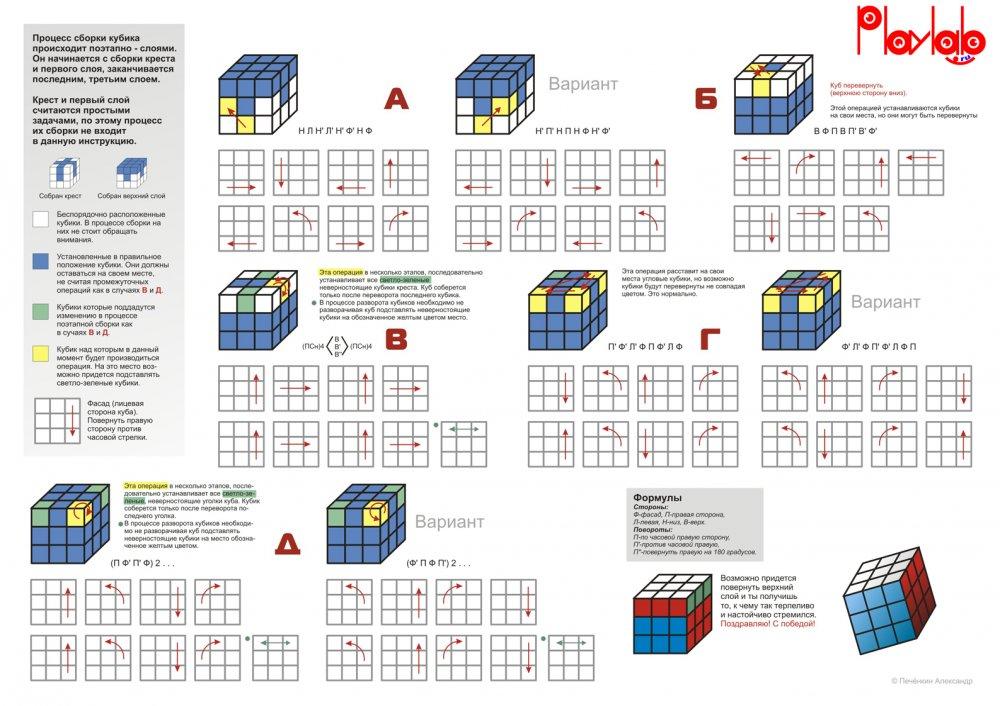 Пошаговая инструкция сборка кубика рубика