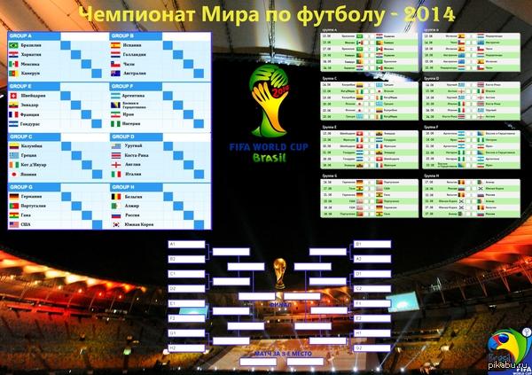 Список чемпионов россии по футболу