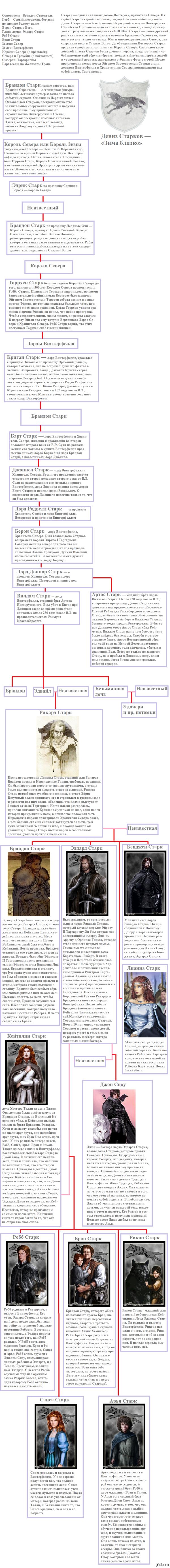 Генеалогическое древо Старков
