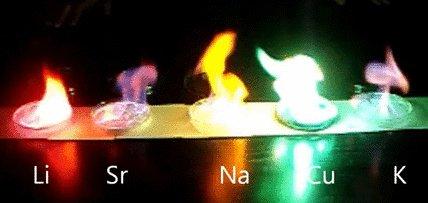 Разноцветный огонь Для его создания были использованы соли таких металлов, как: литий, стронций, натрий, купрум и калий, которые были растворены в метаноле.