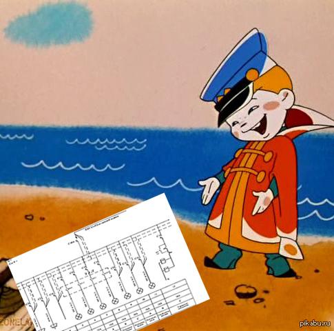 Картинки инженеры смешные, фотошопу