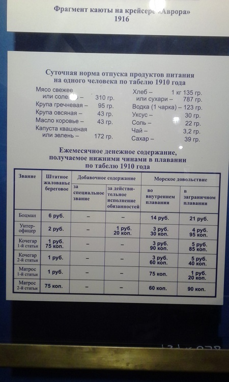 Зарплаты матросов и офицеров в 1910 году отличались в 100 раз Революция, Зарплата, Крейсер Аврора, Россия которую потеряли, Дореволюционная Россия, Длиннопост