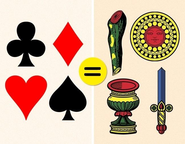 Что означают символы, которые мы встречаем в повседневной жизни #2 Подборка, интересное, длиннопост, символ, знаки, не мое, adme