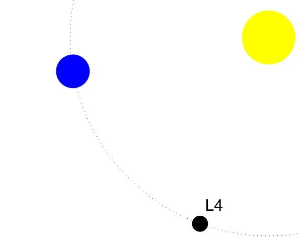 Освоение Солнечной системы для чайников (ч.2). Простым языком о том, куда и зачем стоит лететь. Космос, Луна, Колонизация, Освоение, Текст, Длиннопост, Coub, Гифка