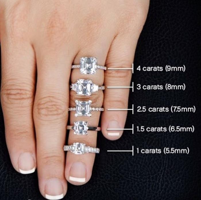 Вся правда о бриллиантах Бриллианты, Роскошь, Лохотрон, Маркетинг, Свадьба, Обручальное кольцо, Длиннопост