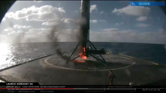 Новости - наше призвание. РЕН-ТВ Spacex, Falcon 9, Рен ТВ, Желтая пресса, Видео, Длиннопост