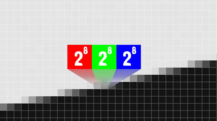 Как устроен формат JPEG? Наука, Физика, Jpeg, Сжатие, Зашакалено, Видео, Гифка, Длиннопост