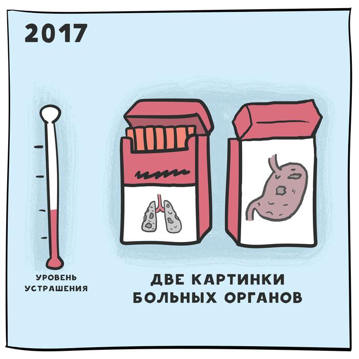 Педик ест сигареты