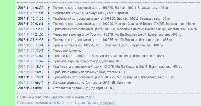 Мысли о почте России. Почта России, Мысли, Негодование, Грусть, Надежда, Длиннопост