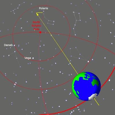 О зодиакальных созвездиях [Овен] Космос, Созвездия, Звезды, Галактика, Прецессия, Гифка, Длиннопост