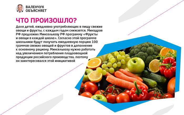 Употребляйте свежие фрукты и овощи