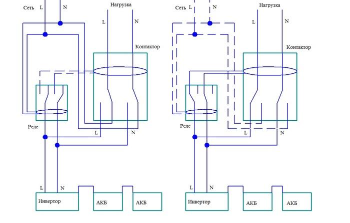 Автоматическое подключение резервного питания Солнечная энергия, Солнечная батарея, Солнечная Электростанция, Электричество