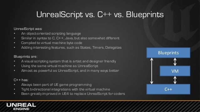 Учимся азам программирования с Unreal Engine 4  Часть 1