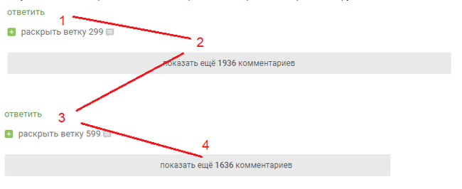 Открытие комментариев Комментарии, Предложение