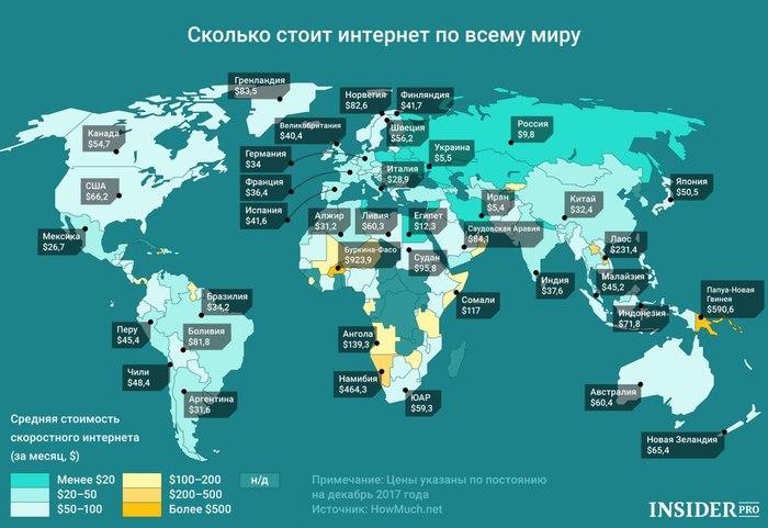 Средняя стоимость скоростного интернета в мире Интернет, Цены, Мир