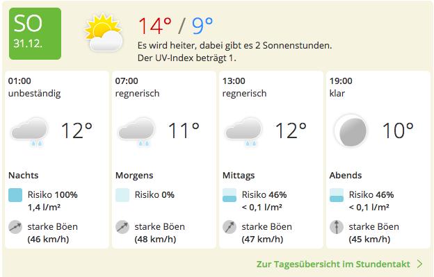 На волне погоды в новый год Погода, Германия, Новый Год
