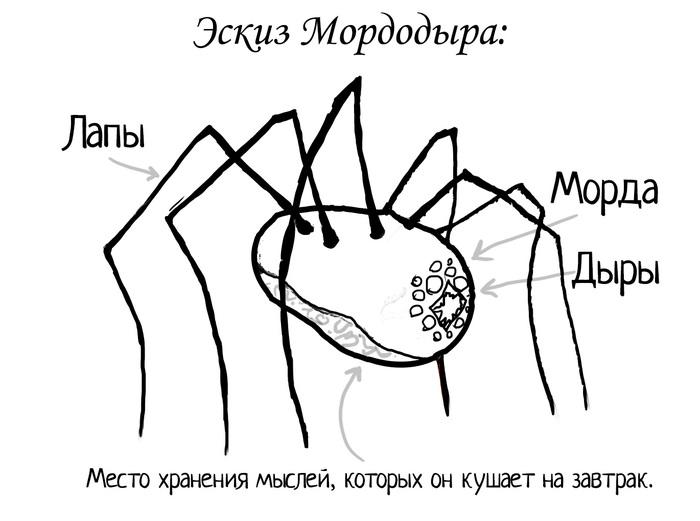 Как я рисую не-божьих тварей для моего комикса Романтика Апокалипсиса ( WWW.ROM.AC ) Апокалипсис, Процесс, Комиксы, Моё, Photoshop, 3D render, До и после, Длиннопост