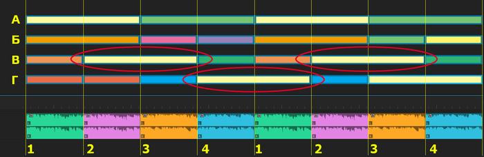 Видеомонтаж от А до Я (часть 10) Видеомонтаж, Обучение, Длиннопост, Звук, Саунддизайн, Звукорежиссер, Adobe Premiere Pro, Adobe