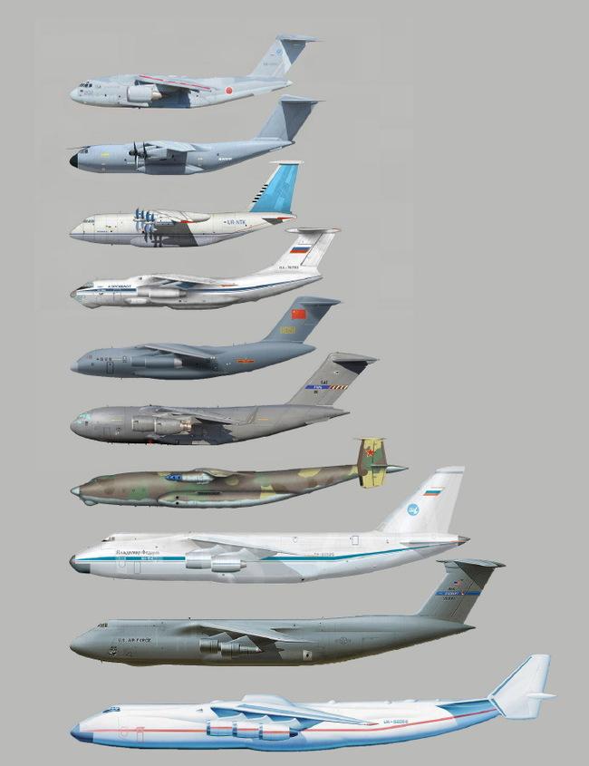 В тяжёлом весе Самолет, Авиация, Транспортная авиация, Интересное