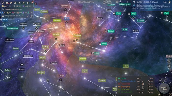 Endless space 2. Стратегия, Endless space 2, Длиннопост