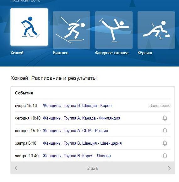 ОАР он и России ОАР №2 Олимпиада 2018, Яндекс, ОАР, Россия