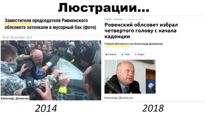 Сказки для недалекого электората Политика, Пипл схавает, Обещать - не значит жениться, Люстрация, Украина