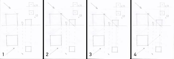 Как научиться рисовать падающие тени? Часть 1