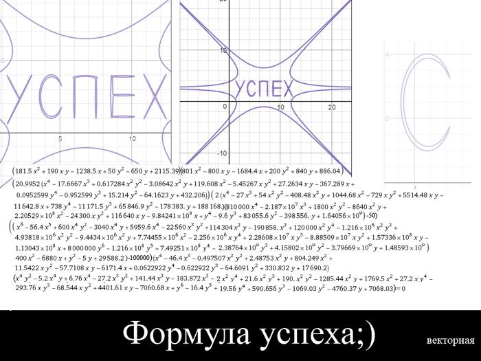 Успех, доработанный) Начертательная геометрия, Геометрия, График функций