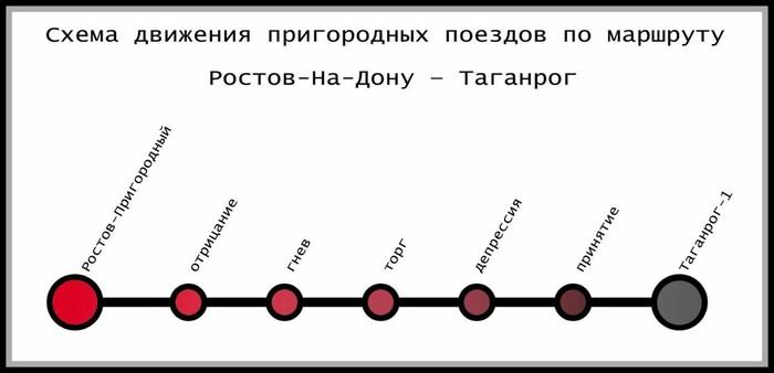 Когда едешь в Таганрог