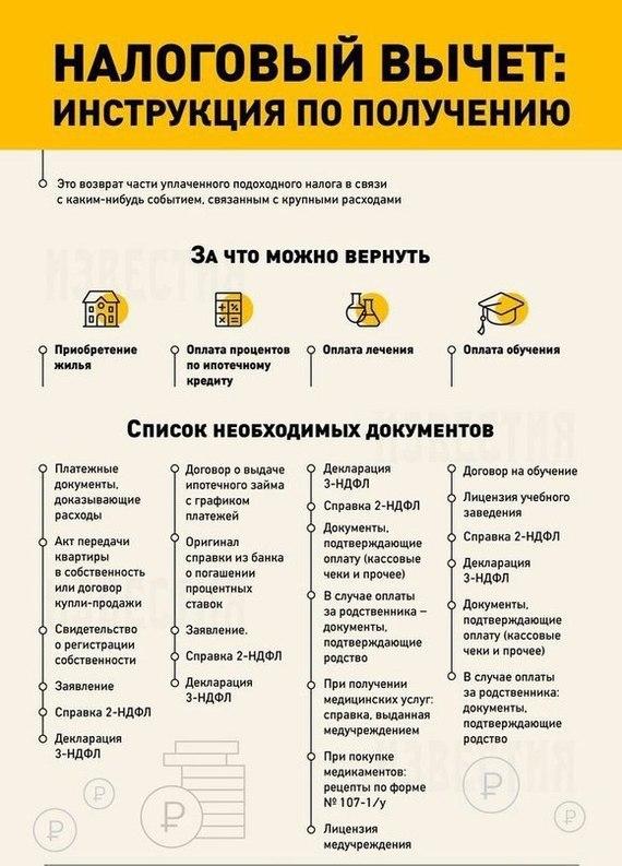 Записки юриста ч.57 Записки юриста, Налоги, Налоговый вычет