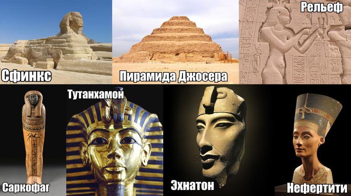 Памятка по древнему искусству Искусство, Древний мир, 5 класс, Длиннопост