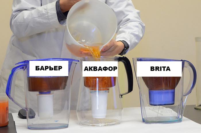 Если осталась только моча. Фильтр для воды, Барьер, Аквафор, Эксперимент, Сравнение, Вода, Качество