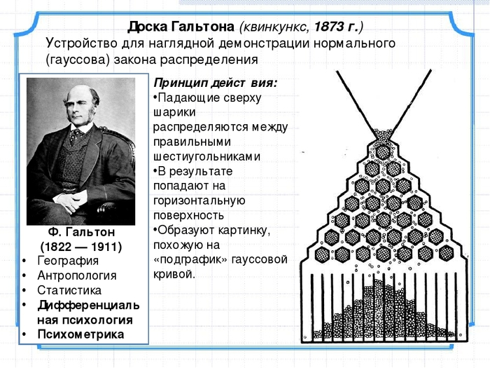 Доска Гальтона - настоящая магия, теория вероятности Доска Гальтона, Нормальное распределение, Распределение Гаусса, Видео, Длиннопост, Теория вероятности