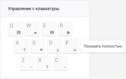 Управление Pikabu с клавиатуры. Тапками не кидайте плиз. Управление с клавиатуры пикабу, Вопрос