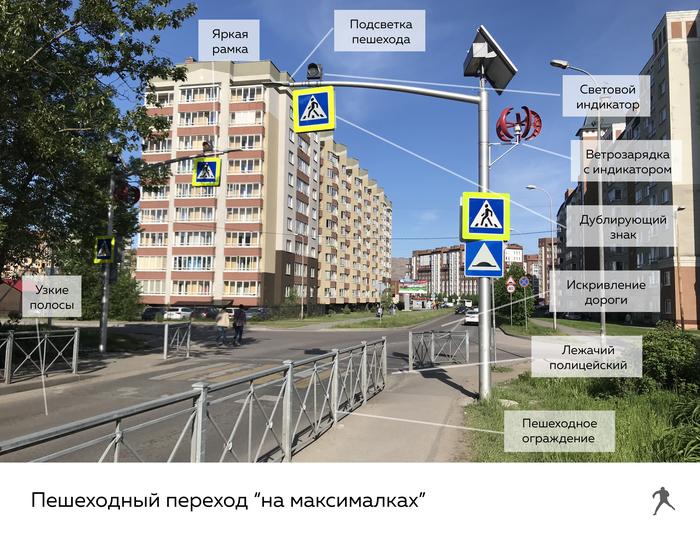 Сверхбезопасный пешеходный переход Пешеходный переход, Безопасность, Город, Челябинский уранист, Гибдд