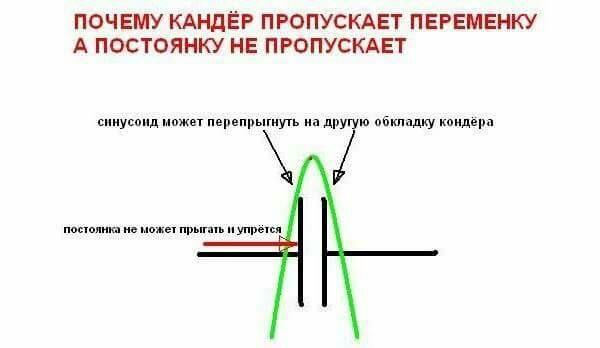 Ликбез Ликбез, Лайфхак, Электрик