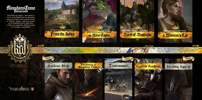 Планы на DLC к Kingdom Come: Deliverance Kingdom Come: Deliverance, Warhorse, Dlc