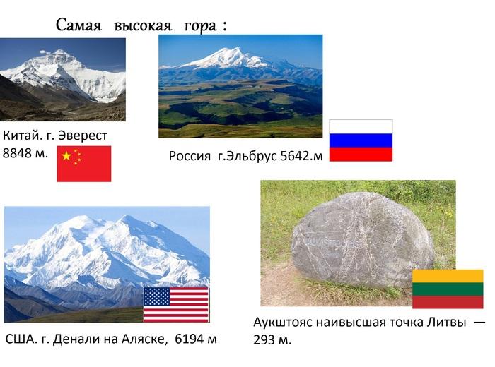 Аукштояс —наивысшая точка Литвы