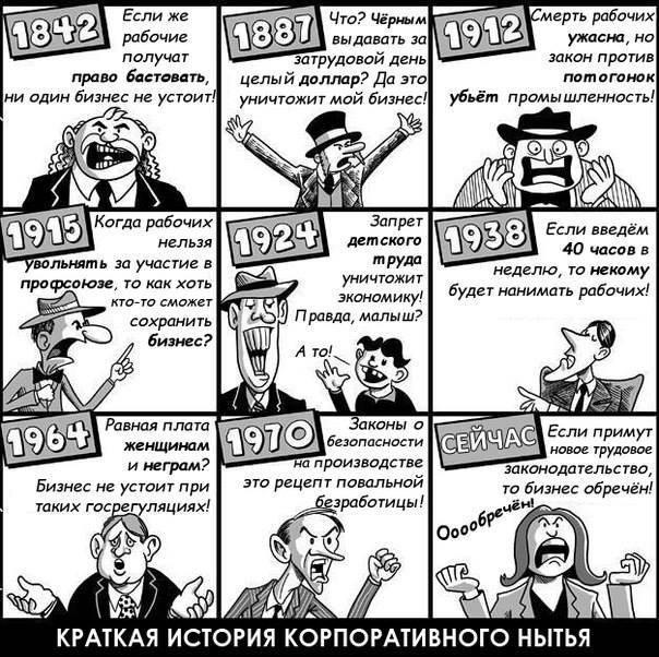 О трудовом законодательстве..