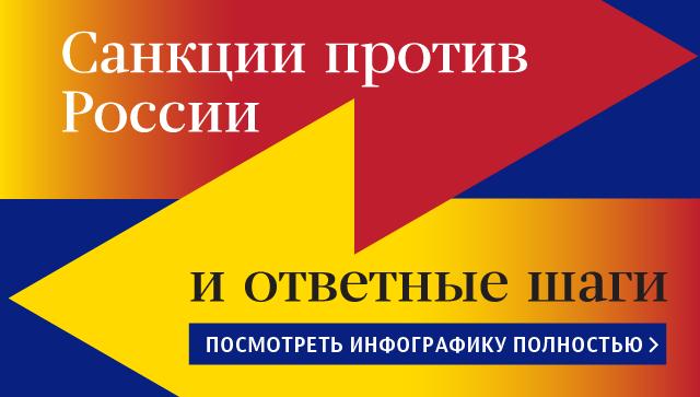 Путин подписал закон о контрсанкциях Политика, Экономика в России, Санкции против России, Путин, Санкции, РИА Новости, США, Европа, Длиннопост