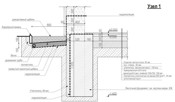 Строим дом, заливка полов Строительство, Проектирование, Архитектура, Частный дом, Полы, Канализационные трубы, Длиннопост