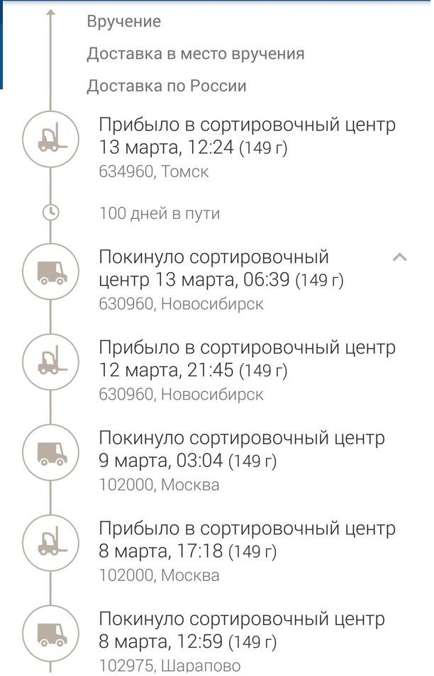 Почта россии как долго проходит согласование на должность