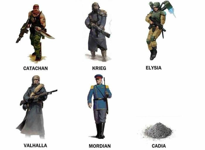 Униформа полков Имперской Гвардии