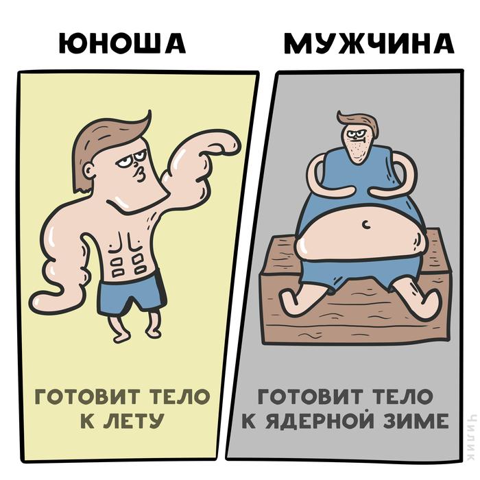 Будь готов Лето, Мышцы, Комиксы, Ядерная война, Чилик, Ожирение