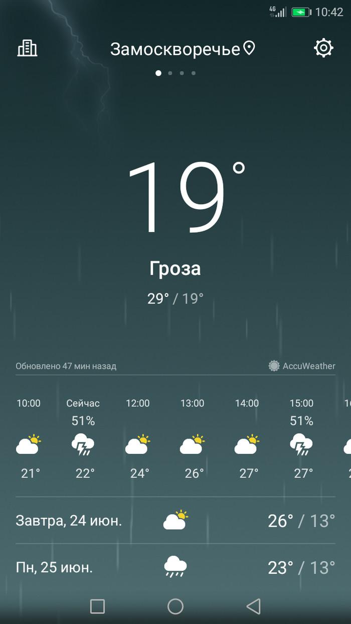 Метео Погода, Без рейтинга, Длиннопост