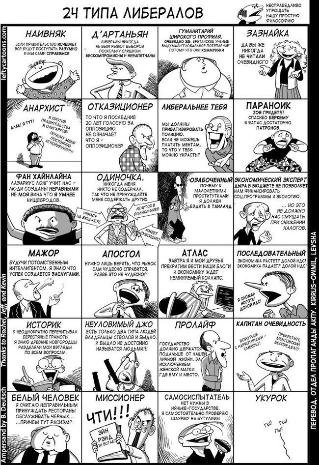 24 типа либералов Политика, Либералы, Юмор