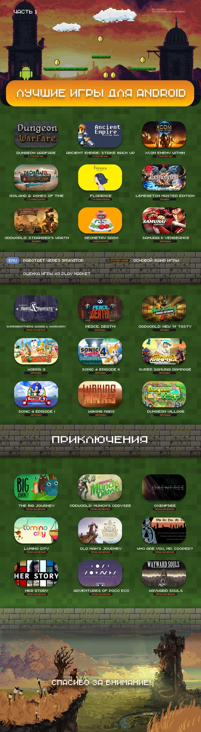 Лучшие игры для Android. [Часть 1] игры, android, мобильные игры, длиннопост
