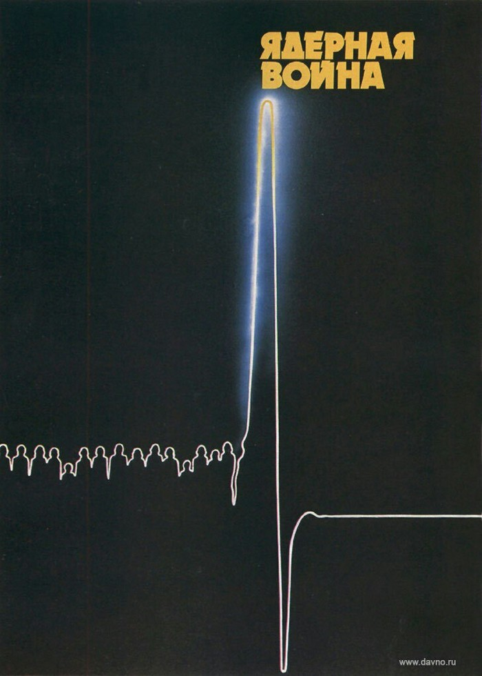 Плакат, СССР, 1980-е.