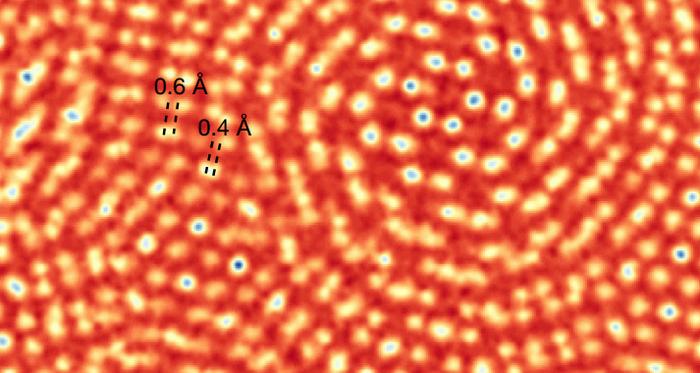 Физики сфотографировали атом с рекордным разрешением Физики, Атом, Фотография