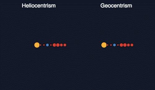 Ньютон был не прав. Как работают научные теории Наука, Теория, Человек наук, Ньютон, Альберт Эйнштейн, Теория эволюции, Длиннопост, Гифка